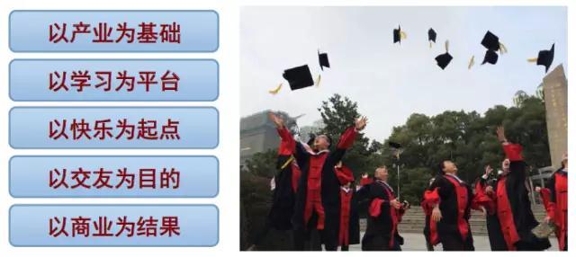 上海交大 第十八期《地产金融研修班》
