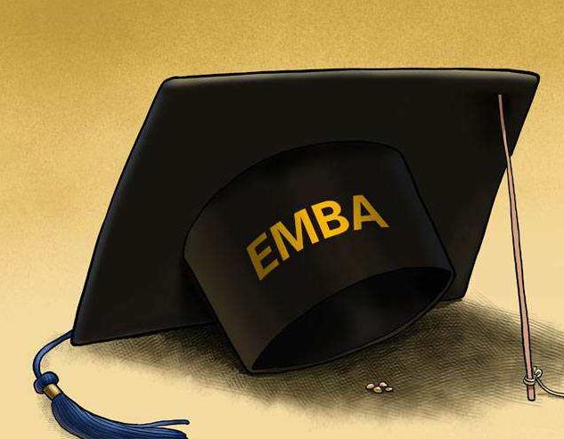 EMBA的学费包含了那些内容?