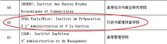 "法国IPAG高等商学院""时尚奢侈品管理""EMBA"